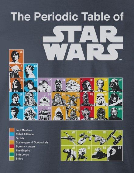 koszulka STAR WARS - THE PERIODIC TABLE OF STAR WARS